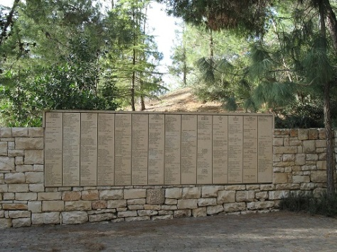 1_Wall of Names of the Righteous among the Nations